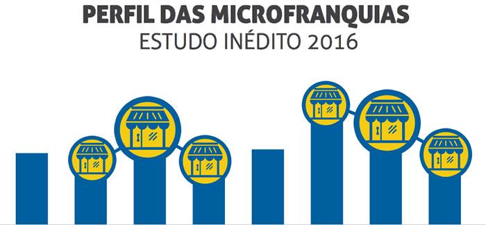 ABF traça em pesquisa o Perfil das Microfranquias no País